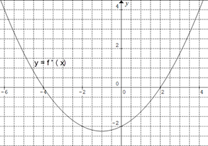 graph is a parabola with x intercepts at x equals negative 4 and 2 and y intercept at y equals negative 2